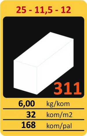 blok za zvucnu izolaciju 52dB