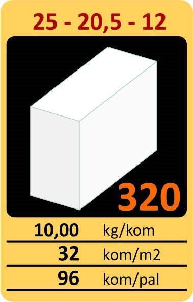 blok za zvucnu izolaciju 58 dB